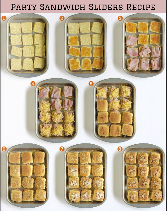 Easy party appetizer idea: sandwich sliders.  4 unique recipe variations here