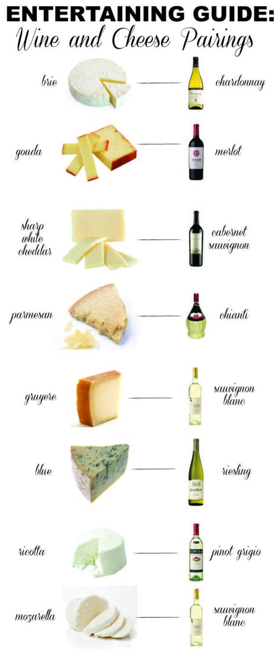 Wine and cheese party advice - which cheese goes with each type of wine.